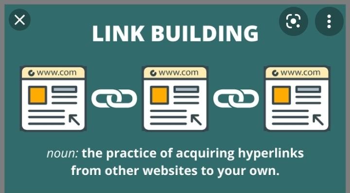 Important Information on Link Building